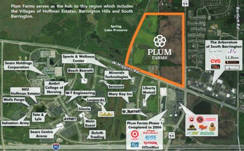 Plum Farms