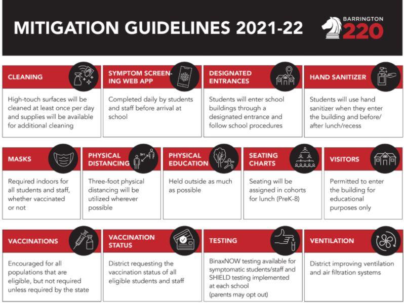 COVID-19 mitigation
